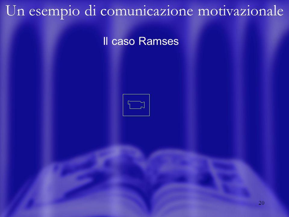 19 La comunicazione delle novità Che cosa? Motivazione, riconoscibilità, appartenenza Non lettori Deboli Medi Forti Il libro come eventoMotivazioneTV,