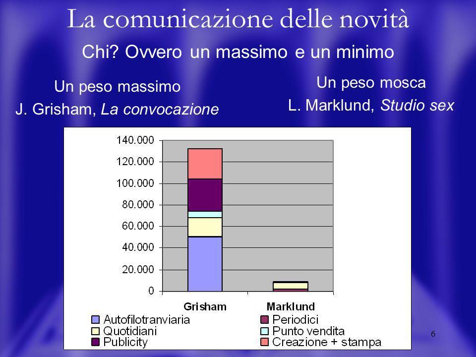 6 La comunicazione delle novità Chi.Ovvero un massimo e un minimo Un peso massimo J.