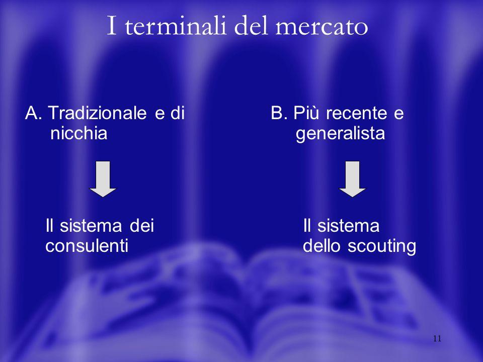 11 I terminali del mercato A. Tradizionale e di nicchia B.