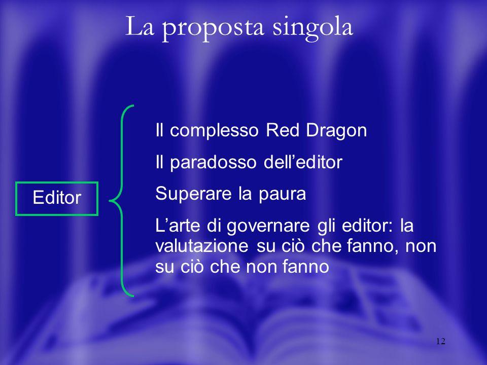 12 La proposta singola Il complesso Red Dragon Il paradosso delleditor Superare la paura Larte di governare gli editor: la valutazione su ciò che fanno, non su ciò che non fanno Editor