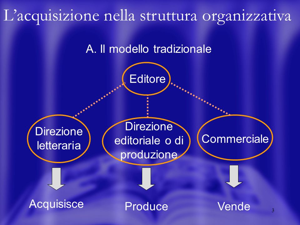 14 La scelta La composizione La necessità di dire no Il superamento del particulare Lalleggerimento della responsabilità Comitato editoriale