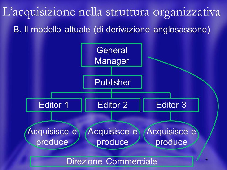 4 Lacquisizione nella struttura organizzativa B.