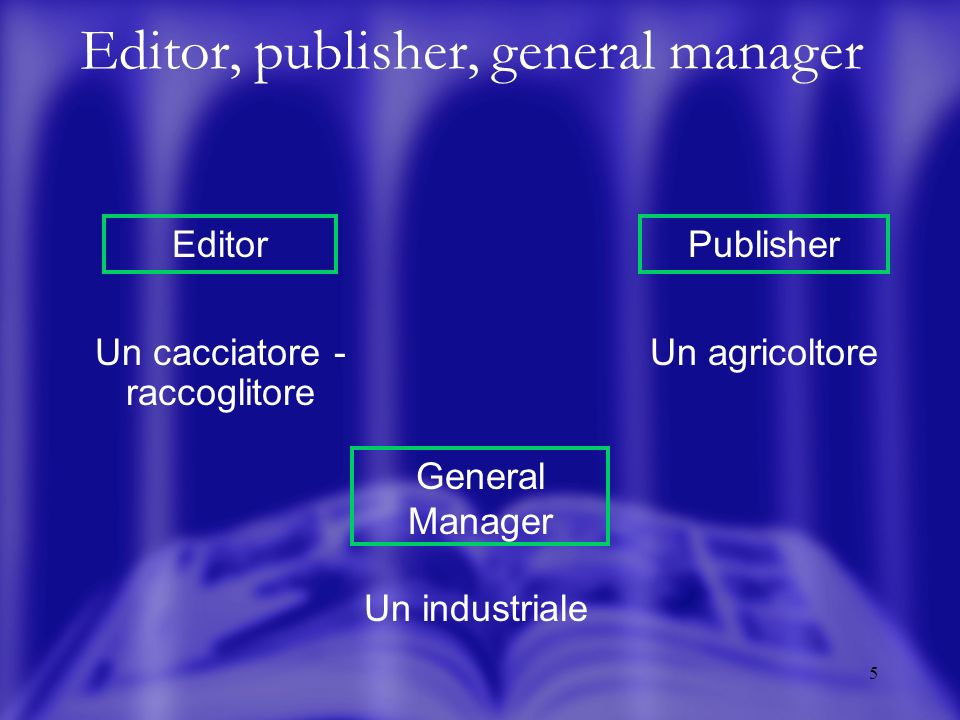 5 Editor, publisher, general manager Un cacciatore - raccoglitore EditorPublisher Un agricoltore General Manager Un industriale
