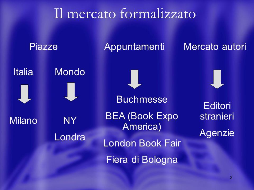 8 Il mercato formalizzato Piazze ItaliaMondo MilanoNY Londra Appuntamenti Buchmesse BEA (Book Expo America) London Book Fair Fiera di Bologna Mercato autori Editori stranieri Agenzie