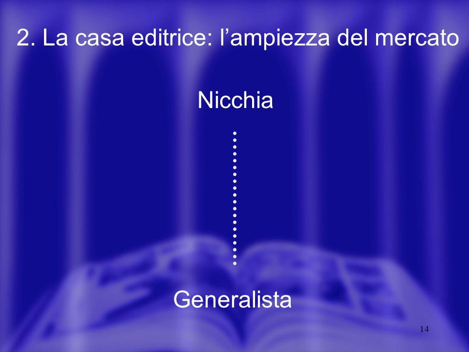 14 2. La casa editrice: lampiezza del mercato Nicchia Generalista