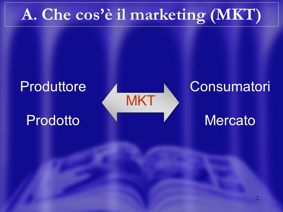 2 A. Che cosè il marketing (MKT) Produttore Prodotto Consumatori Mercato MKT