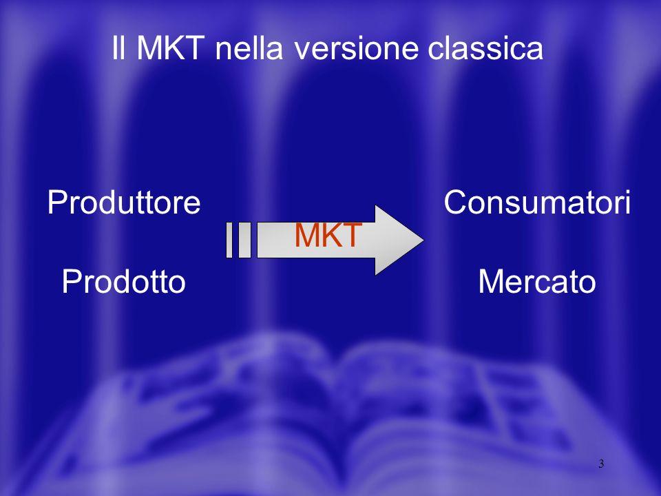 3 Produttore Prodotto Consumatori Mercato MKT Il MKT nella versione classica
