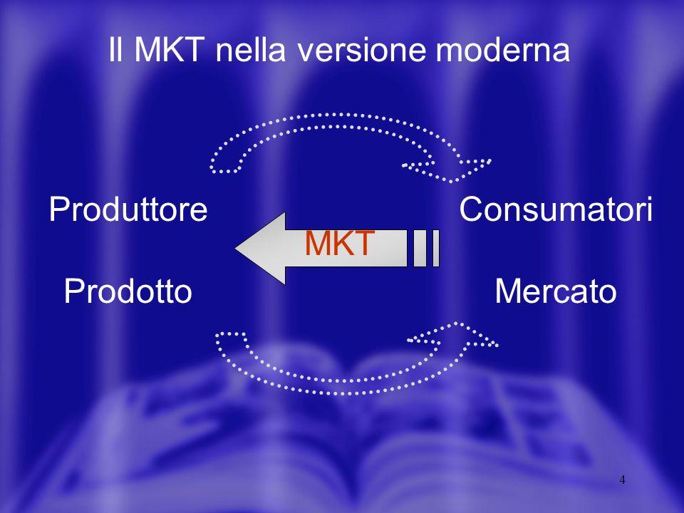 4 Produttore Prodotto Consumatori Mercato MKT Il MKT nella versione moderna