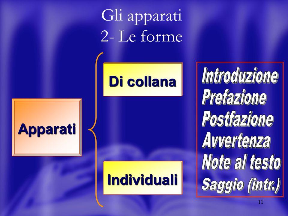 11 Gli apparati 2- Le forme Apparati Di collana Individuali