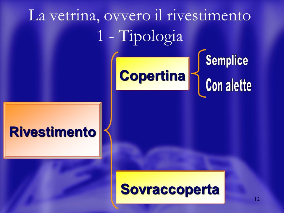 12 La vetrina, ovvero il rivestimento 1 - Tipologia Rivestimento Copertina Sovraccoperta