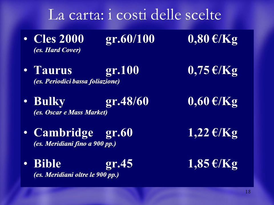 18 Cles 2000gr.60/1000,80 /Kg (es. Hard Cover) Taurusgr.1000,75 /Kg (es. Periodici bassa foliazione) Bulkygr.48/600,60 /Kg (es. Oscar e Mass Market) C