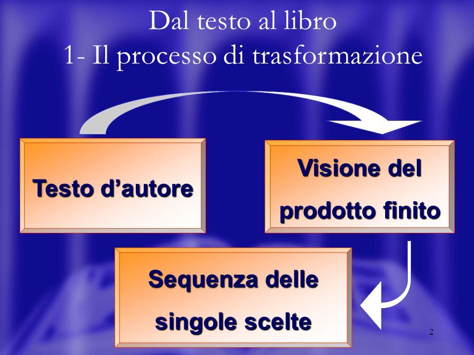 2 Dal testo al libro 1- Il processo di trasformazione Visione del prodotto finito Testo dautore Sequenza delle singole scelte