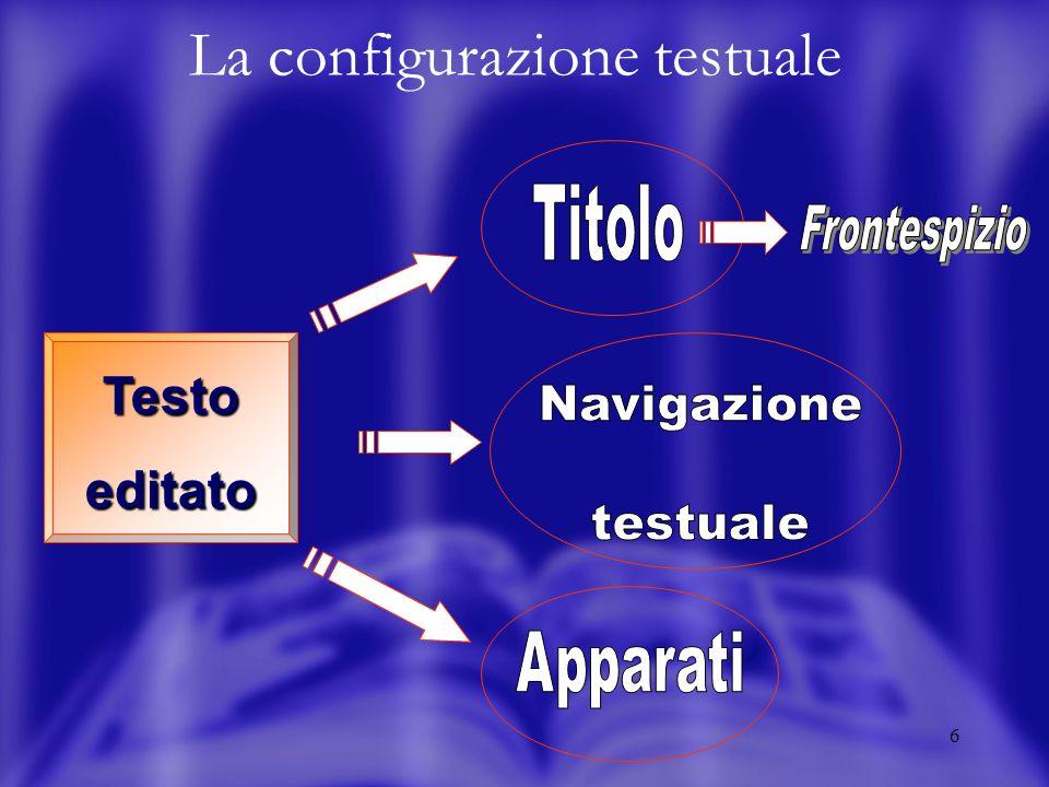6 La configurazione testuale Testo editato