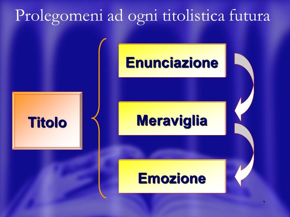 7 Prolegomeni ad ogni titolistica futura Titolo Enunciazione Meraviglia Emozione