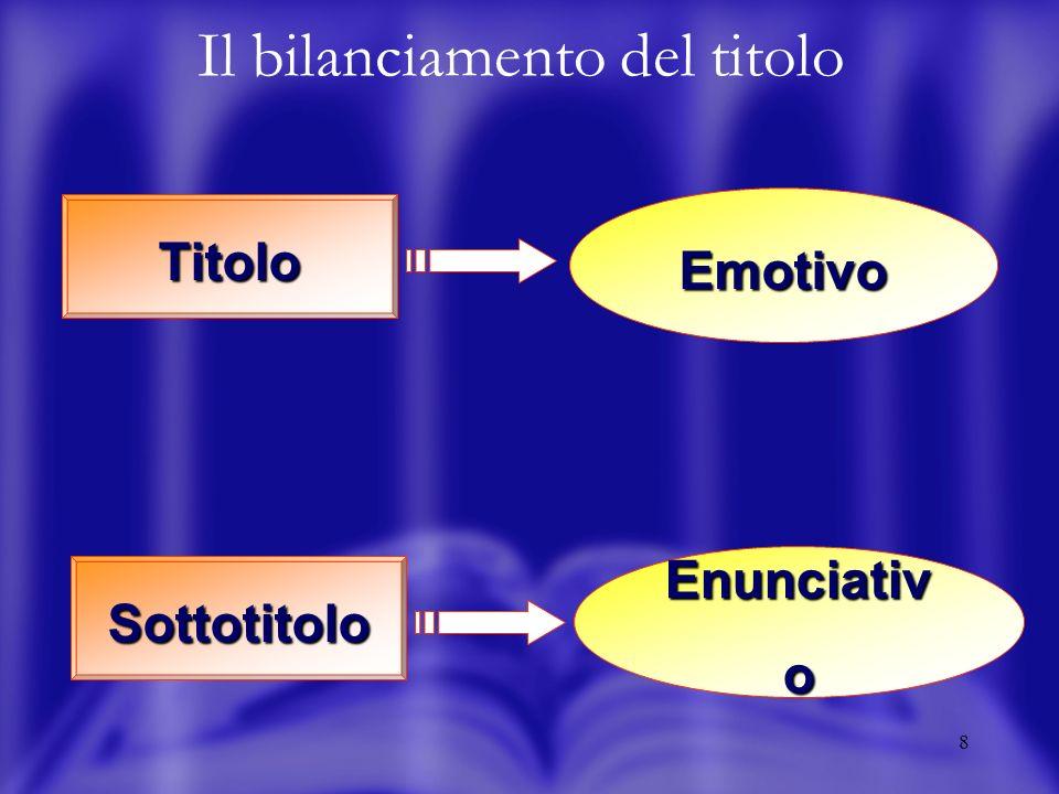 8 Il bilanciamento del titolo Titolo Emotivo Enunciativ o Sottotitolo