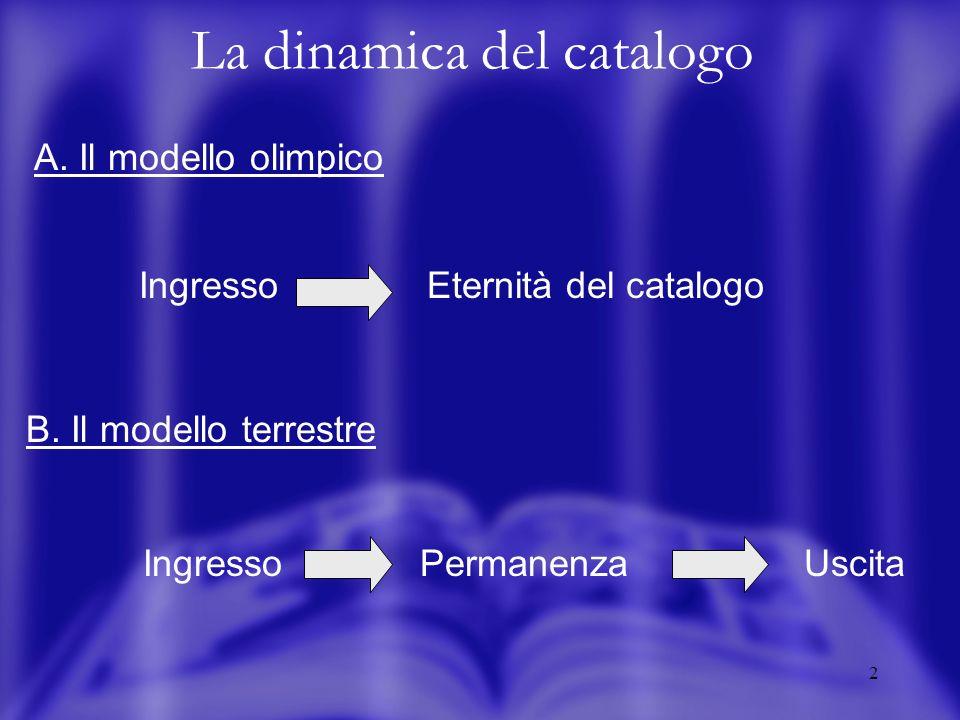 2 La dinamica del catalogo Ingresso Eternità del catalogo A.