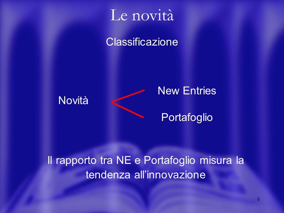 6 Le novità Classificazione Novità Il rapporto tra NE e Portafoglio misura la tendenza allinnovazione New Entries Portafoglio