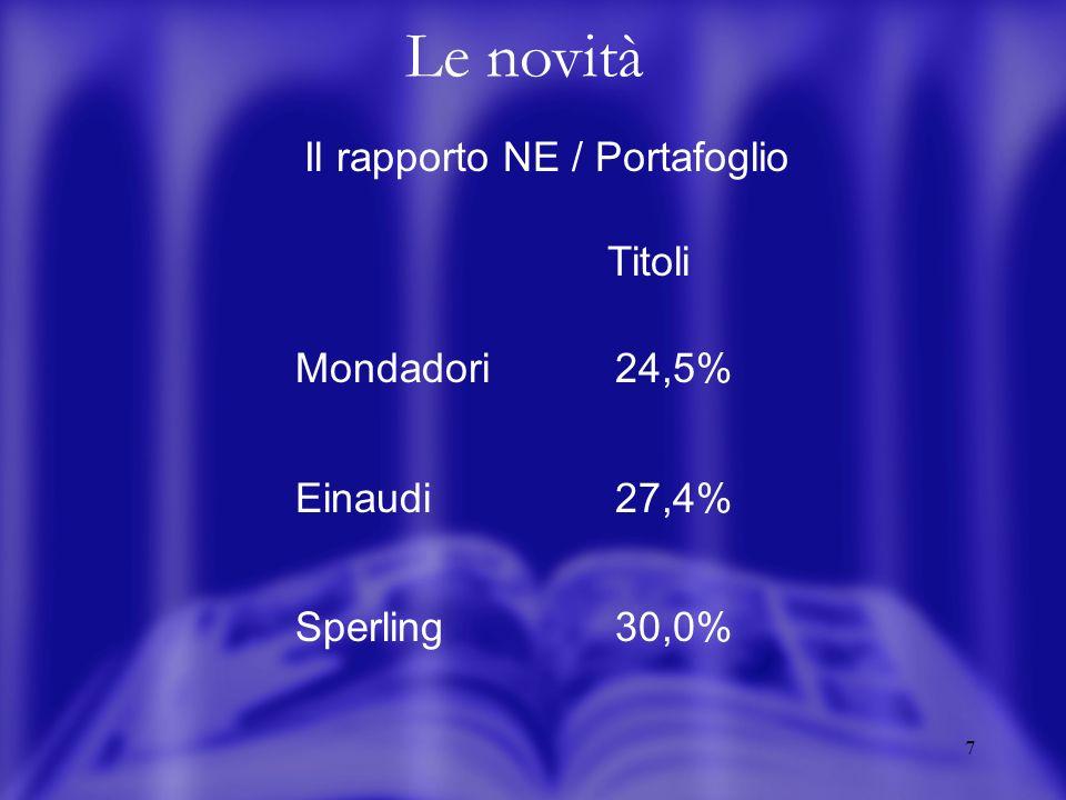 7 Le novità Il rapporto NE / Portafoglio Titoli Mondadori 24,5% Einaudi 27,4% Sperling30,0%