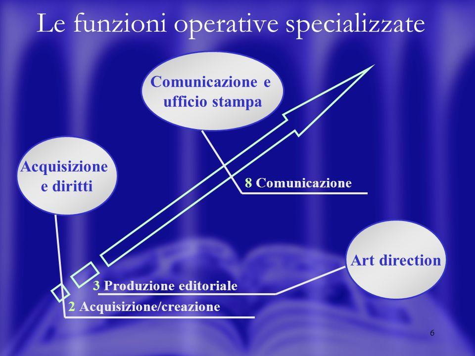 6 3 Produzione editoriale 2 Acquisizione/creazione 8 Comunicazione Le funzioni operative specializzate Acquisizione e diritti Art direction Comunicazione e ufficio stampa