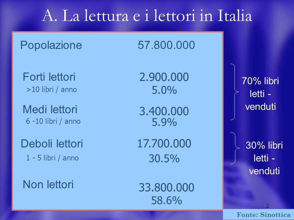 2 Fonte: Sinottica 2002 A.