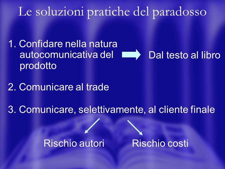Le soluzioni pratiche del paradosso 1.