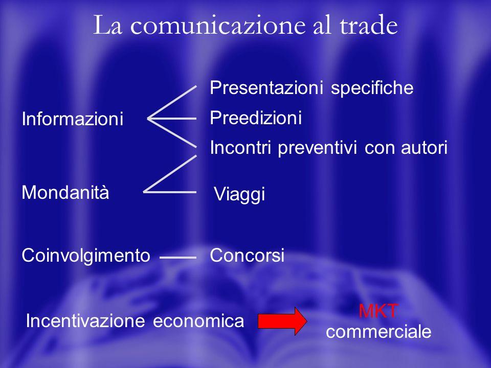 La comunicazione al trade Informazioni Mondanità Coinvolgimento Incentivazione economica MKT commerciale Presentazioni specifiche Preedizioni Incontri preventivi con autori Viaggi Concorsi