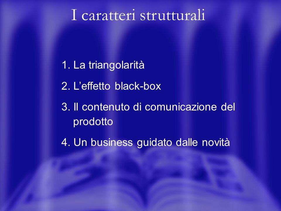 I caratteri strutturali 1. La triangolarità 2. Leffetto black-box 3.