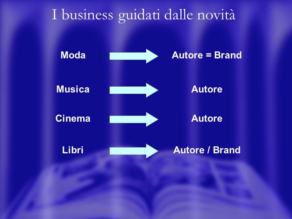 I business guidati dalle novità Moda Musica Cinema Libri Autore = Brand Autore Autore / Brand