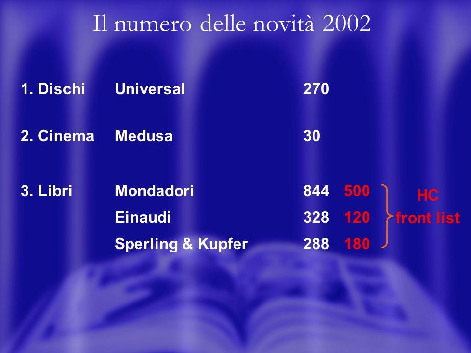 Il numero delle novità 2002 2. CinemaMedusa30 3.