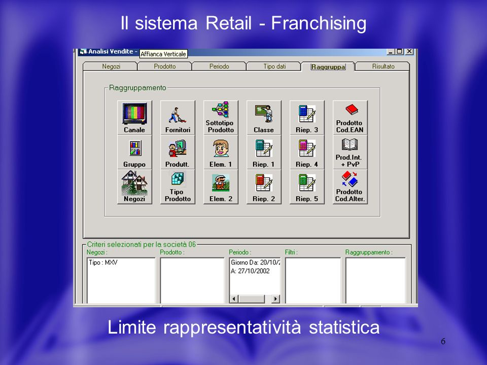 6 Il sistema Retail - Franchising Limite rappresentatività statistica