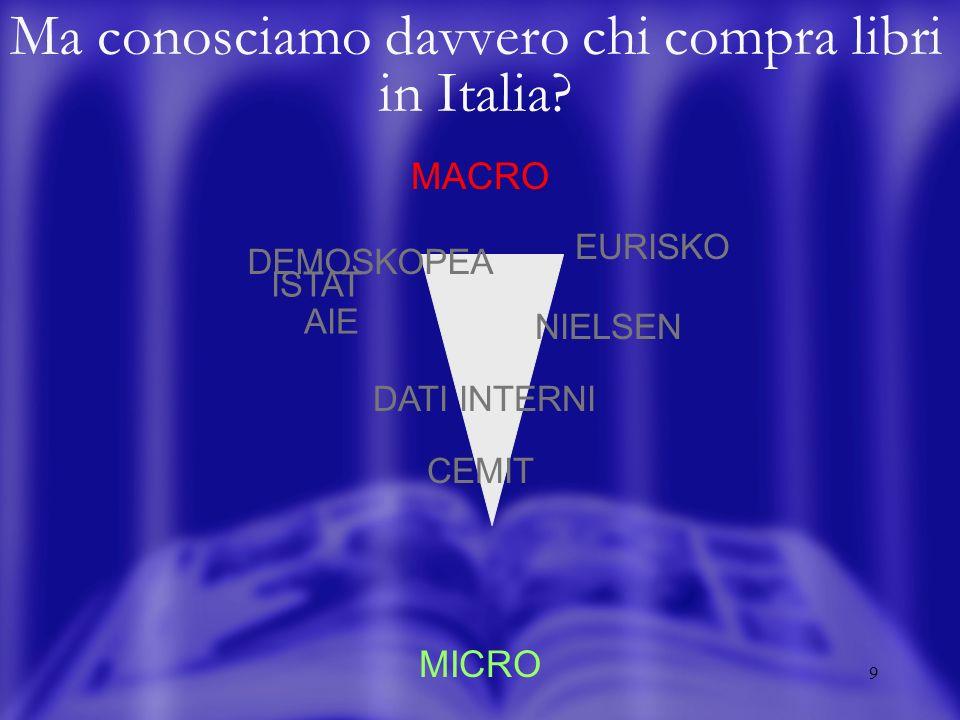 9 Ma conosciamo davvero chi compra libri in Italia.