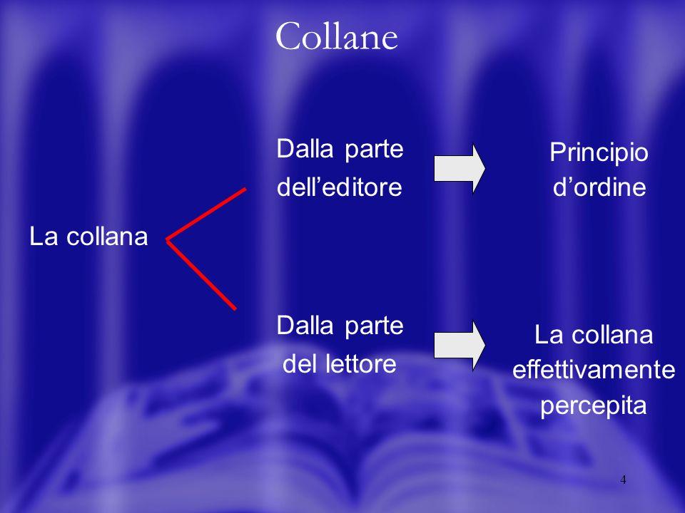 4 Collane La collana Dalla parte delleditore Dalla parte del lettore Principio dordine La collana effettivamente percepita