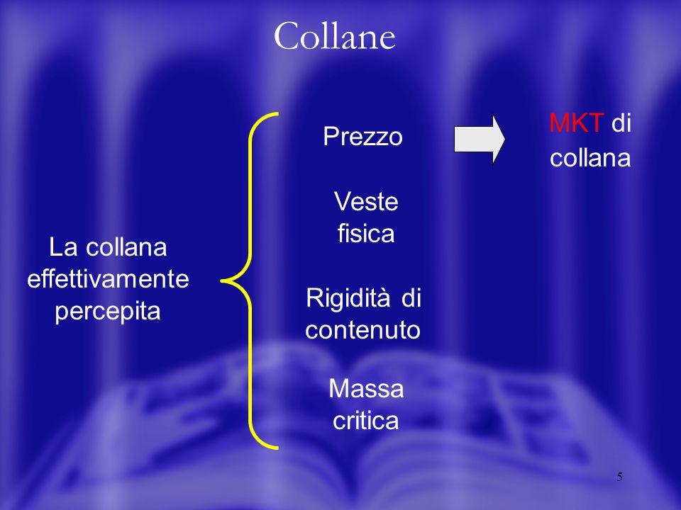 5 Collane La collana effettivamente percepita Prezzo MKT di collana Veste fisica Rigidità di contenuto Massa critica