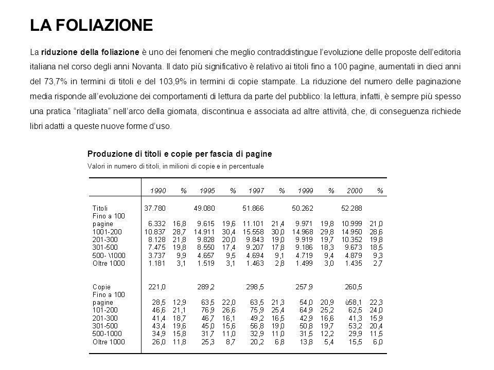 LA FOLIAZIONE La riduzione della foliazione è uno dei fenomeni che meglio contraddistingue levoluzione delle proposte delleditoria italiana nel corso