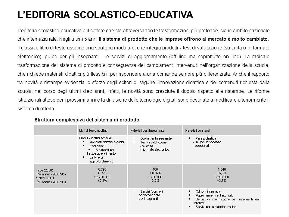 LEDITORIA SCOLASTICO-EDUCATIVA Leditoria scolastico-educativa è il settore che sta attraversando le trasformazioni più profonde, sia in ambito nazionale che internazionale.