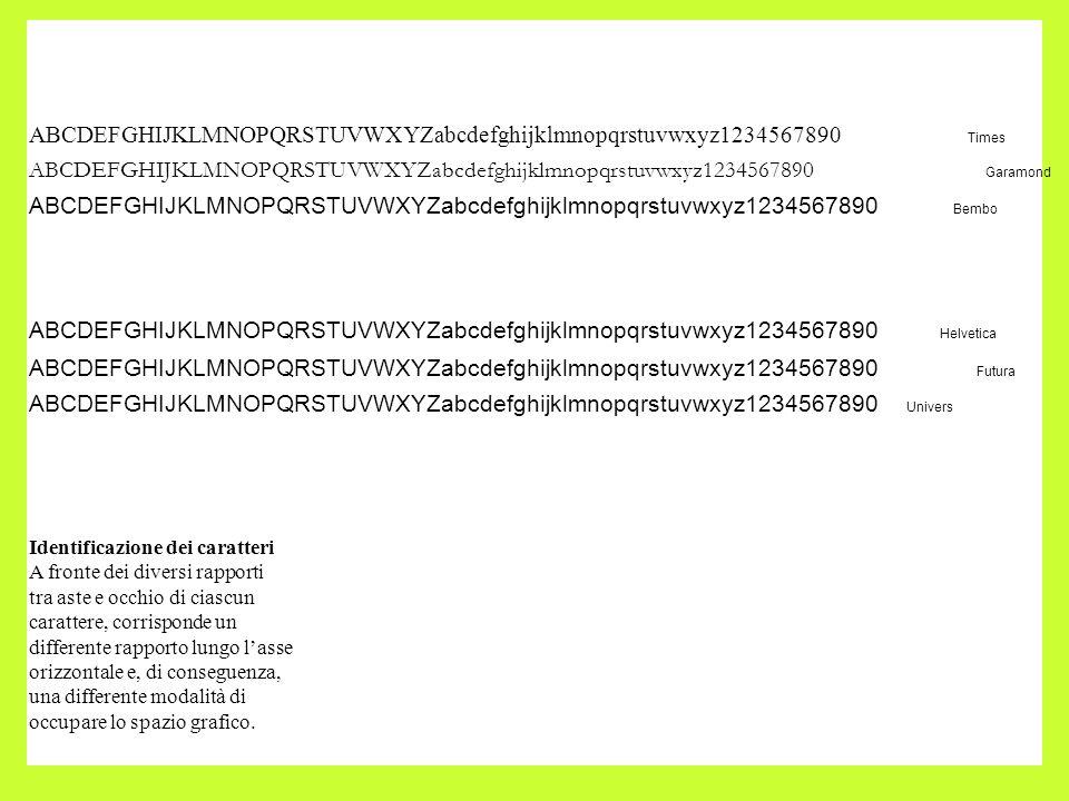 Times Garamond Identificazione dei caratteri Helvetica Futura G M Q R a g q t 3 5 7