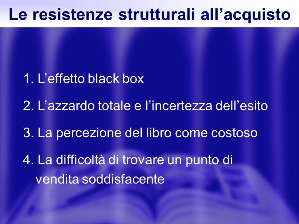 1. Leffetto black box 2. Lazzardo totale e lincertezza dellesito 3. La percezione del libro come costoso 4. La difficoltà di trovare un punto di vendi