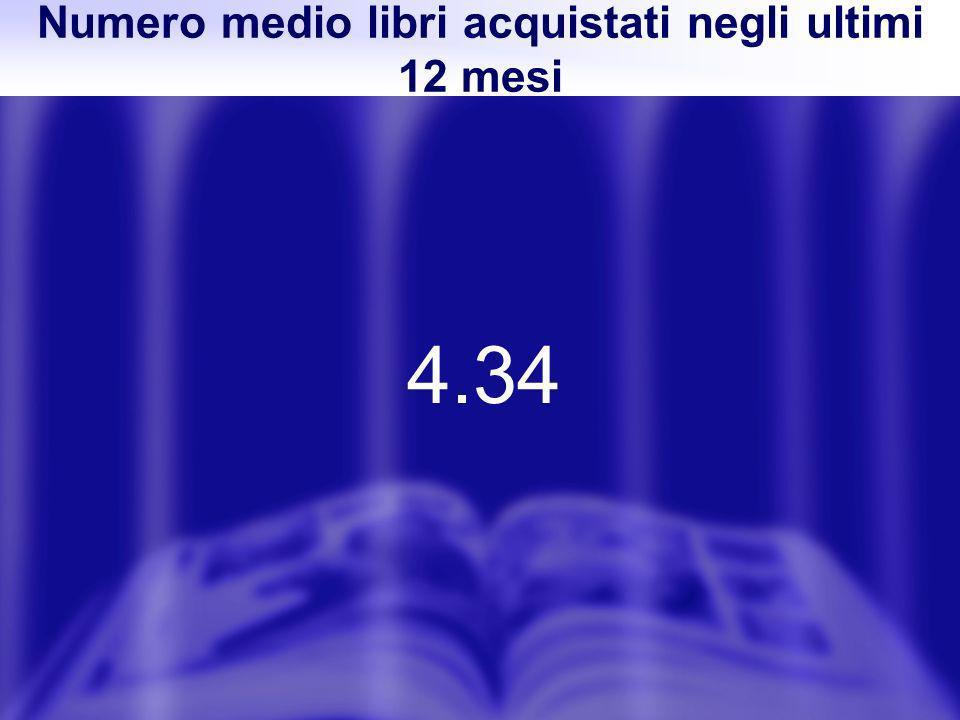 Numero medio libri acquistati negli ultimi 12 mesi 4.34