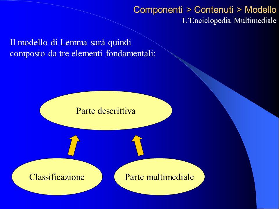 Componenti > Contenuti > Modello LEnciclopedia Multimediale Parte descrittiva Parte multimedialeClassificazione Il modello di Lemma sarà quindi composto da tre elementi fondamentali: