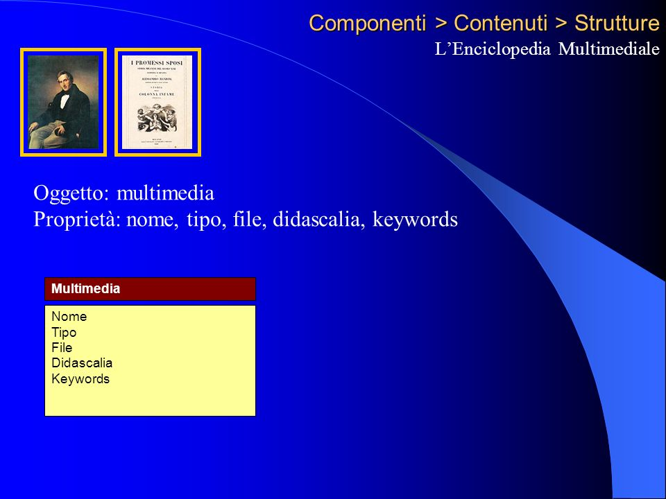 Componenti > Contenuti > Strutture LEnciclopedia Multimediale Oggetto: multimedia Proprietà: nome, tipo, file, didascalia, keywords Nome Tipo File Didascalia Keywords Multimedia