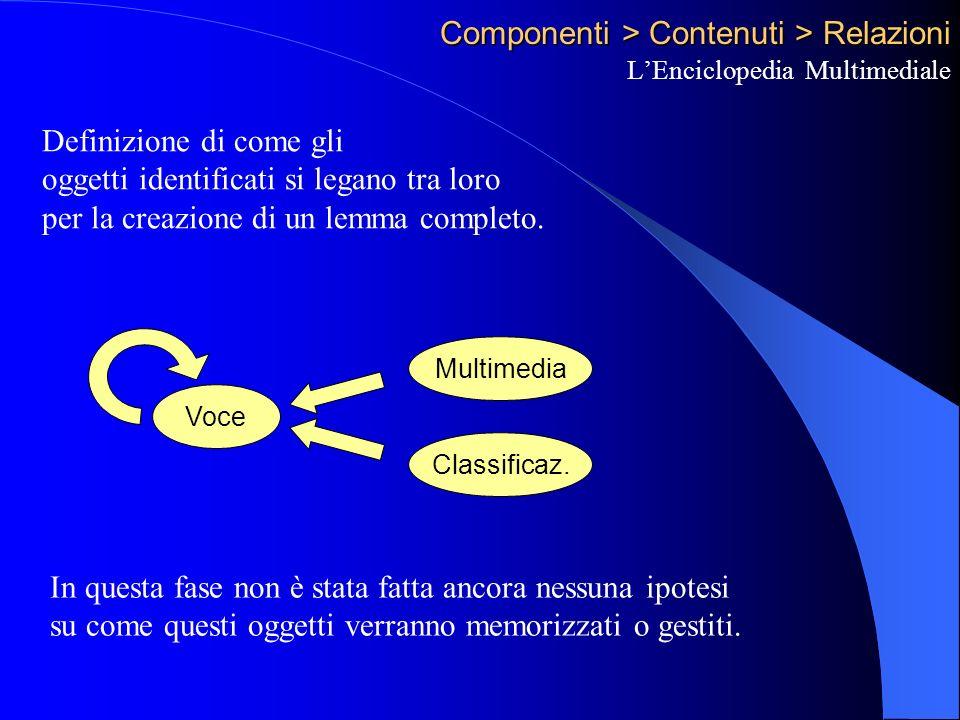Componenti > Contenuti > Relazioni LEnciclopedia Multimediale Definizione di come gli oggetti identificati si legano tra loro per la creazione di un lemma completo.