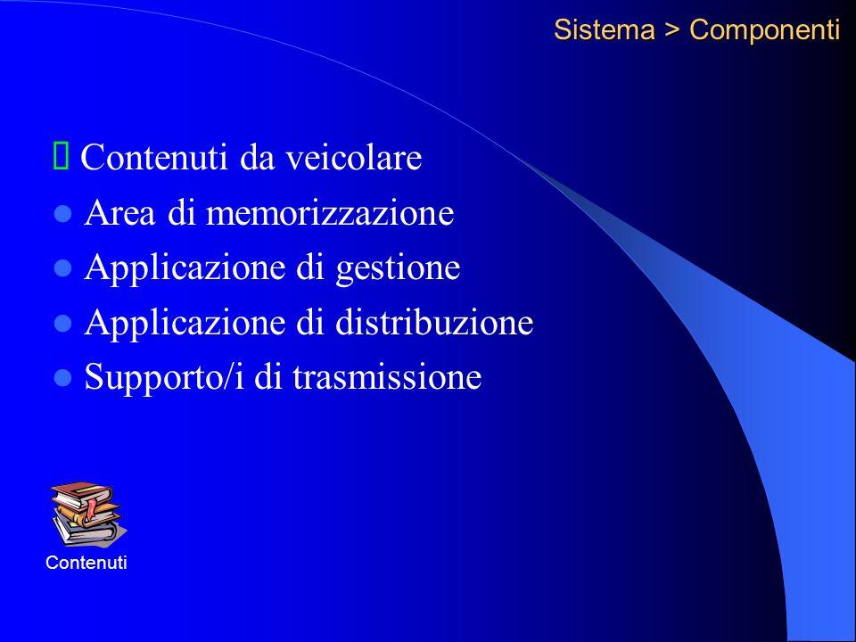 Sistema > Componenti Contenuti da veicolare Area di memorizzazione Applicazione di gestione Applicazione di distribuzione Supporto/i di trasmissione Contenuti