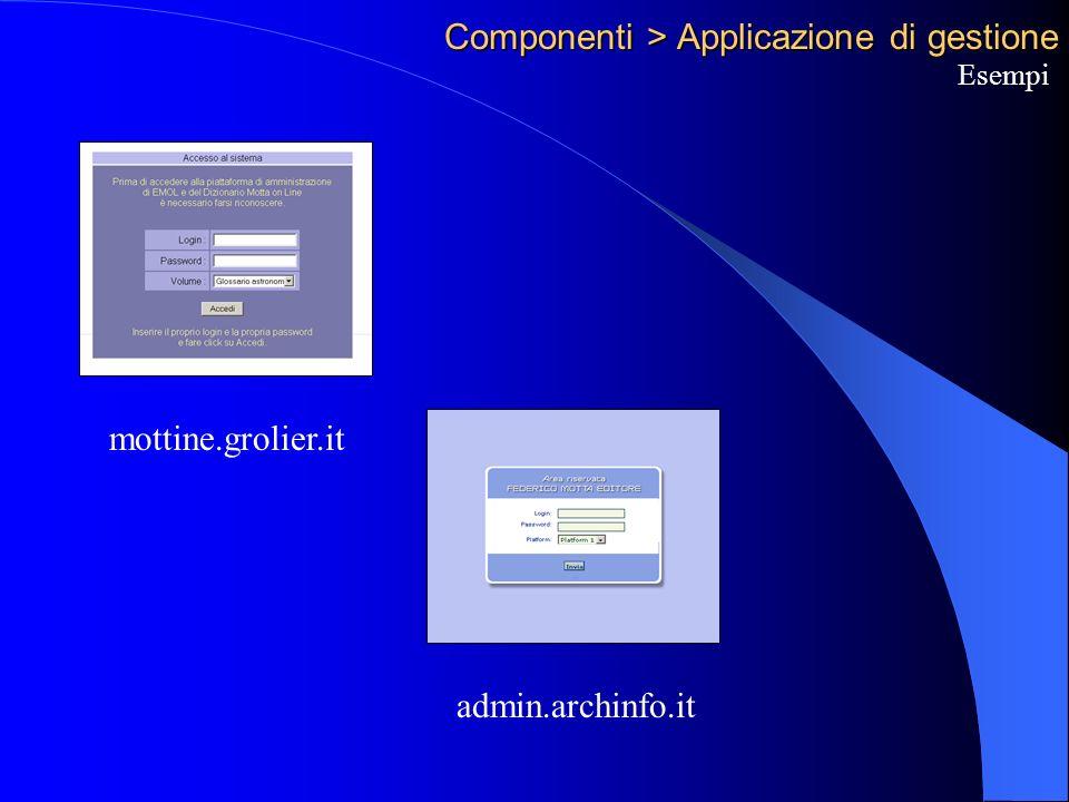 Componenti > Applicazione di gestione Esempi mottine.grolier.it admin.archinfo.it