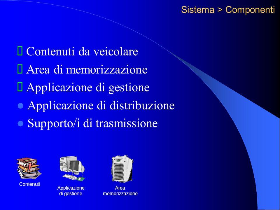 Sistema > Componenti Contenuti da veicolare Area di memorizzazione Applicazione di gestione Applicazione di distribuzione Supporto/i di trasmissione Contenuti Area memorizzazione Applicazione di gestione
