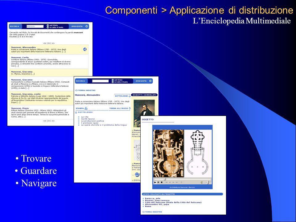 Componenti > Applicazione di distribuzione LEnciclopedia Multimediale Trovare Guardare Navigare