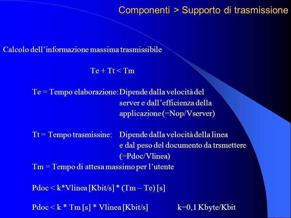 Componenti > Supporto di trasmissione Calcolo dellinformazione massima trasmissibile Te + Tt < Tm Te = Tempo elaborazione:Dipende dalla velocità del server e dallefficienza della applicazione (=Nop/Vserver) Tt = Tempo trasmissine:Dipende dalla velocità della linea e dal peso del documento da trsmettere (=Pdoc/Vlinea) Tm = Tempo di attesa massimo per lutente Pdoc < k*Vlinea [Kbit/s] * (Tm – Te) [s] Pdoc < k * Tm [s] * Vlinea [Kbit/s] k=0,1 Kbyte/Kbit