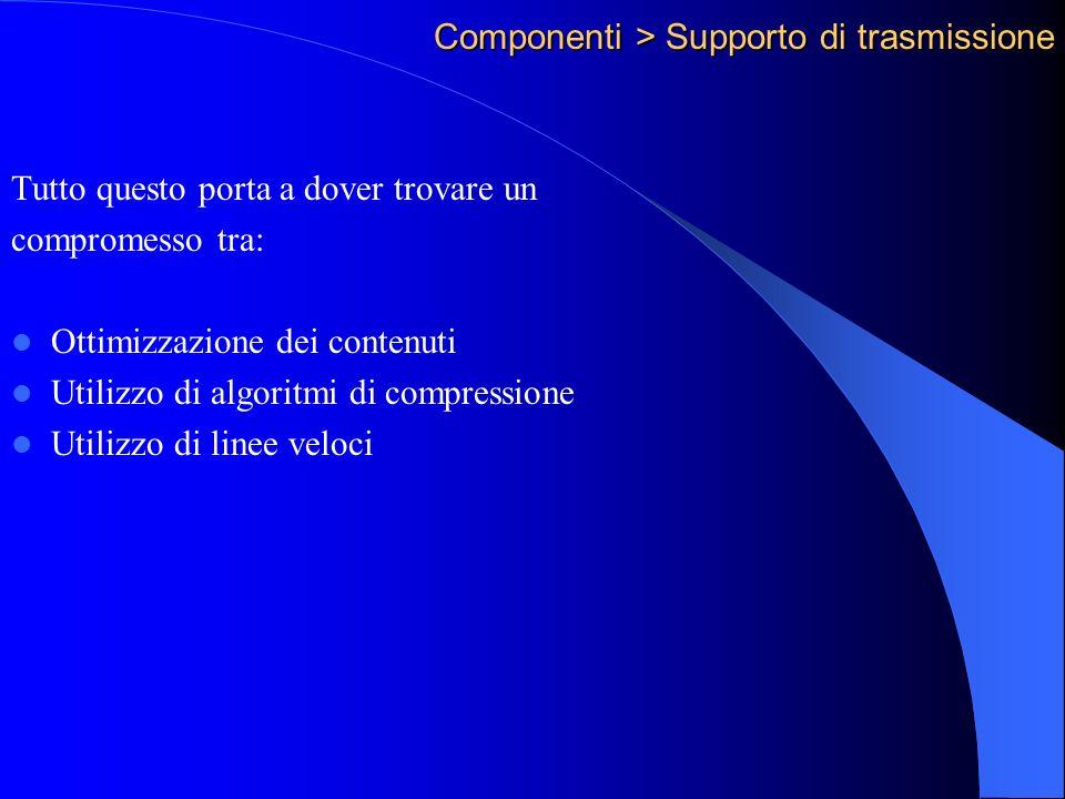 Componenti > Supporto di trasmissione Tutto questo porta a dover trovare un compromesso tra: Ottimizzazione dei contenuti Utilizzo di algoritmi di compressione Utilizzo di linee veloci