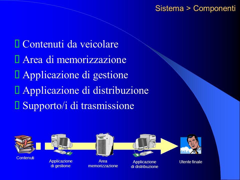 Sistema > Componenti Contenuti da veicolare Area di memorizzazione Applicazione di gestione Applicazione di distribuzione Supporto/i di trasmissione Contenuti Area memorizzazione Applicazione di gestione Applicazione di distribuzione Utente finale