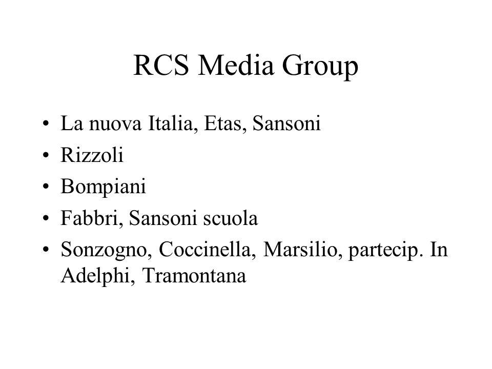 RCS Media Group La nuova Italia, Etas, Sansoni Rizzoli Bompiani Fabbri, Sansoni scuola Sonzogno, Coccinella, Marsilio, partecip. In Adelphi, Tramontan