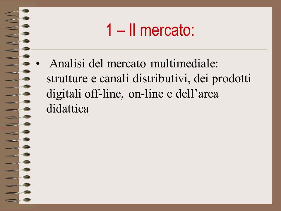 1 – Il mercato: Analisi del mercato multimediale: strutture e canali distributivi, dei prodotti digitali off-line, on-line e dellarea didattica